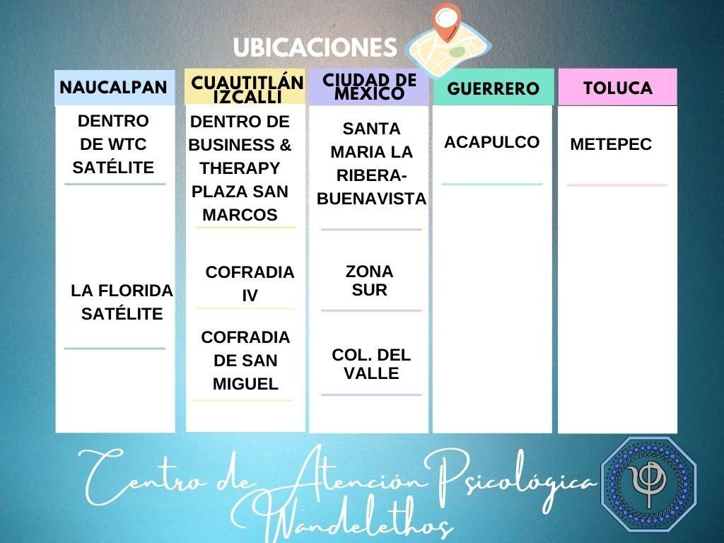 UBICACIONES TERAPIA DE PAREJA